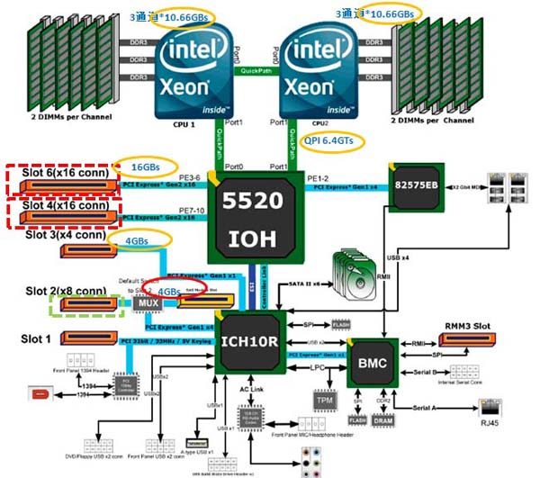 DXeonARC600.jpg