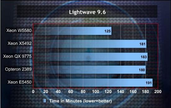 lightwave.jpg